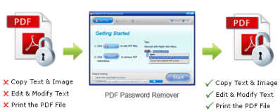 PDF Password Remover logo